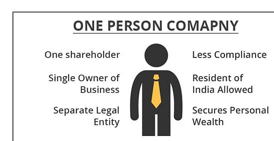 One Person Company