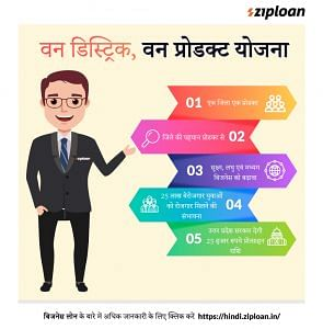 One district one product MSME