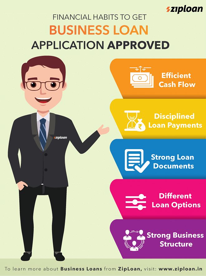 Business Loan Application Approved