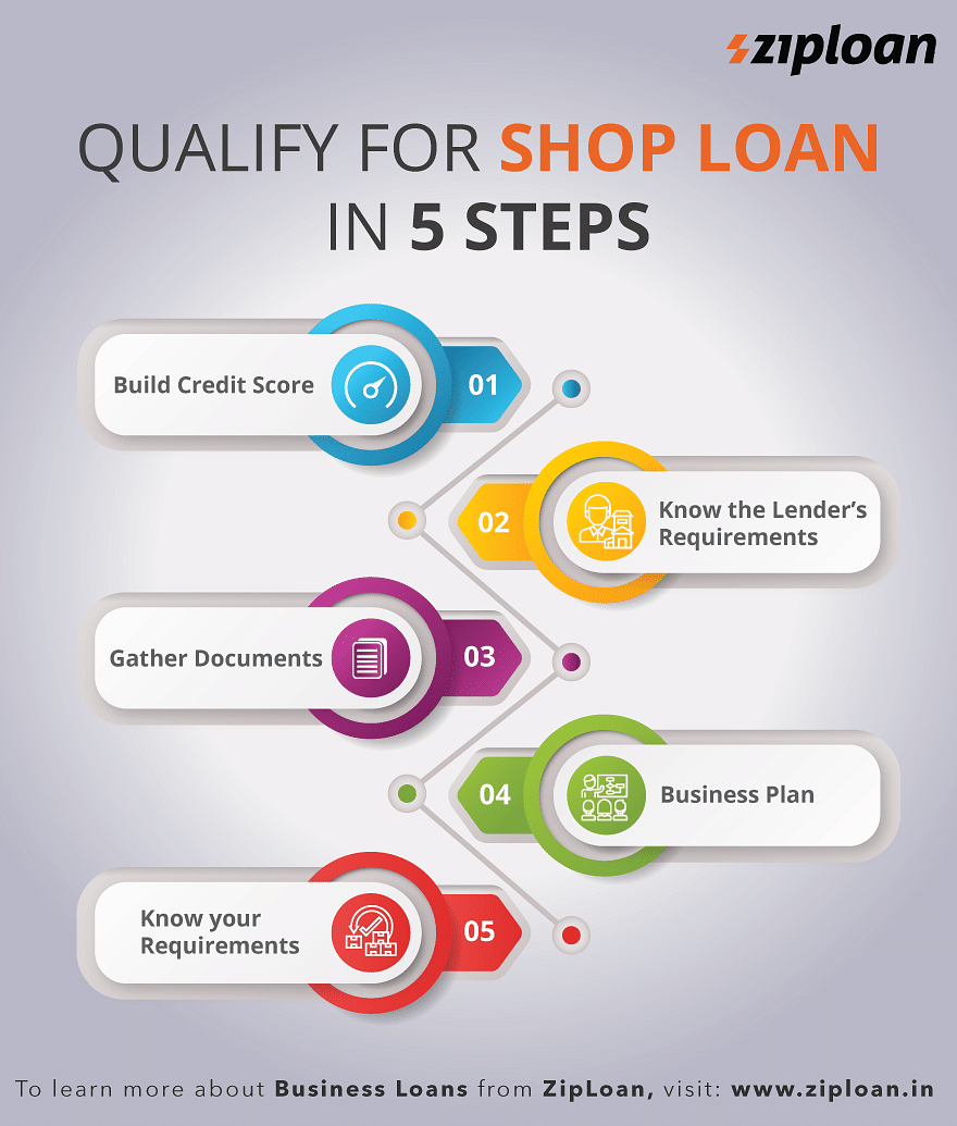 Steps to qualify for shop loan