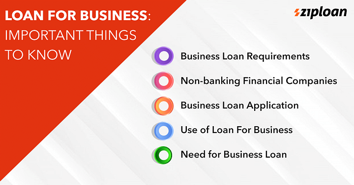 loan for business