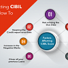 Factors-affecting-CIBIL-Score-and-How-to-Improve-It