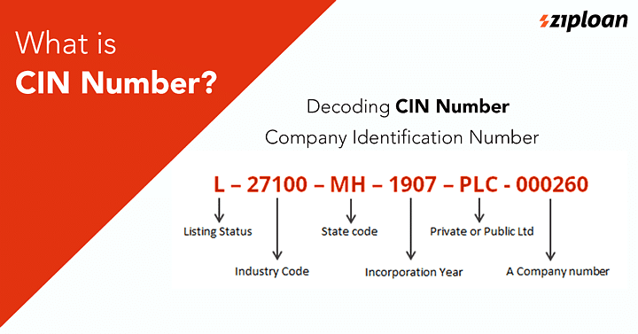 what-is-cin-number