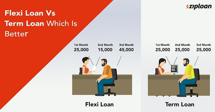 flexi loan vs term loan