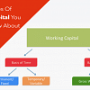 Different-Types-Of-Working-Capital-You-Need-to-Know-About